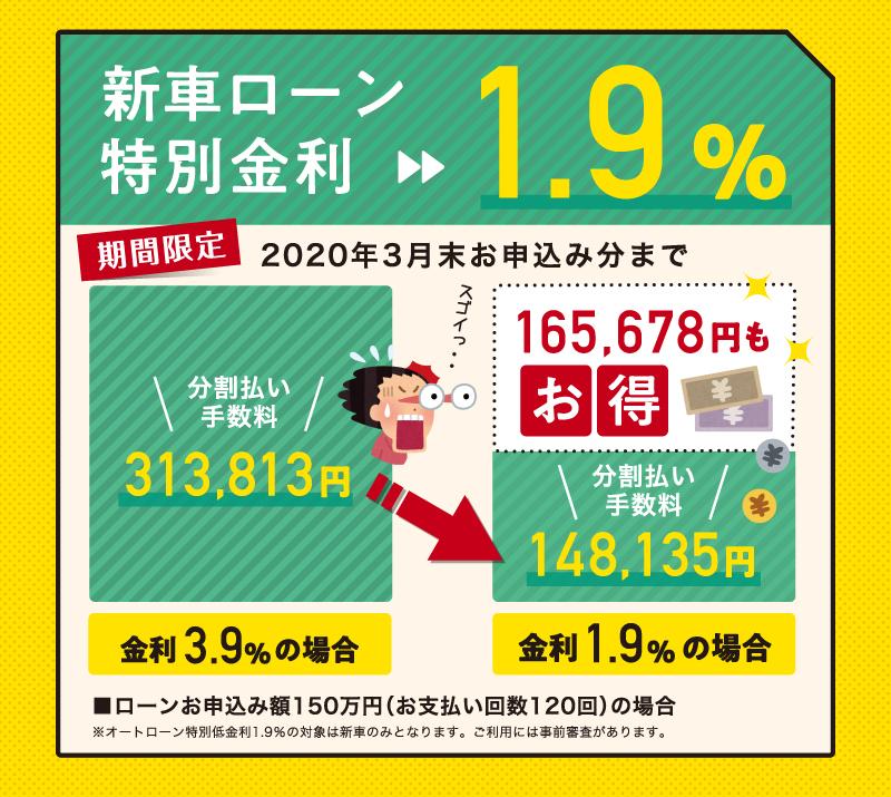 新車ローン特別金利1.9%